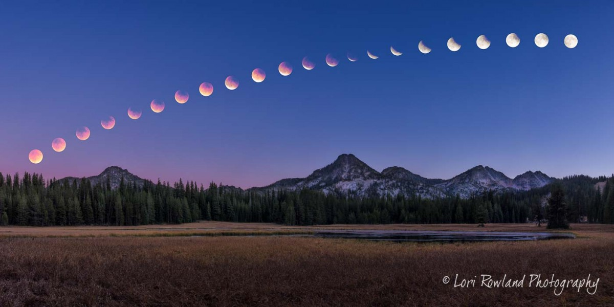 Sequence of eclipse phases during a lunar eclipse